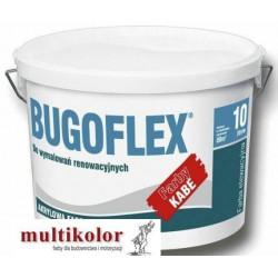 KABE BUGOFLEX farba elewacyjna akrylowa kolory z mieszalnika